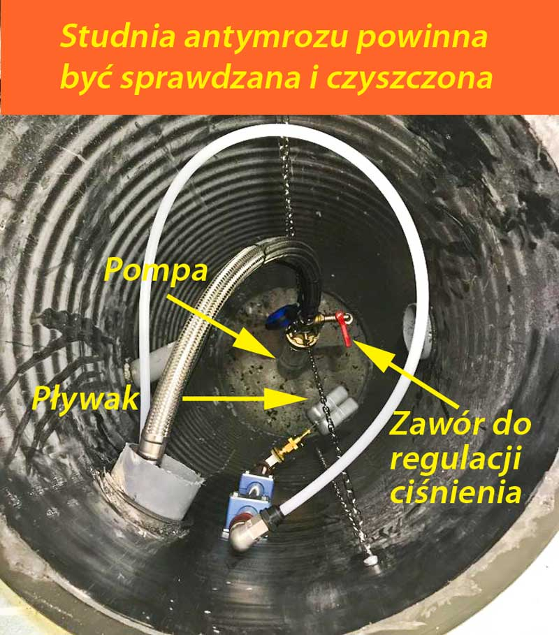 Studnia antymrozu